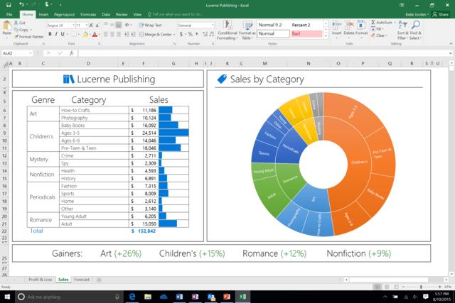 Was ist neu in Microsoft Excel 2016 - Starburst Diagramme - Office 2016