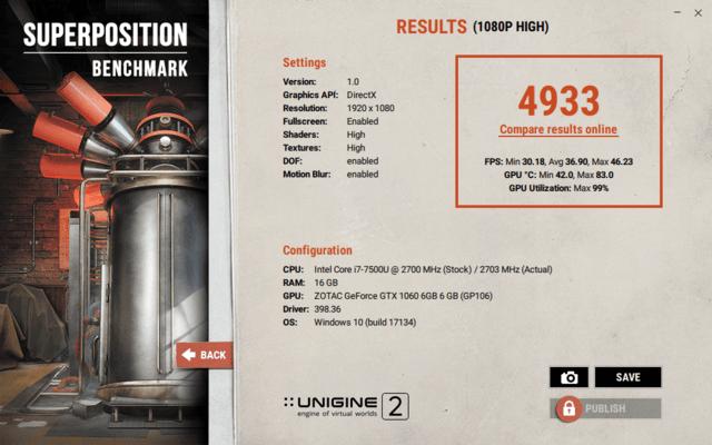 Zotac AMP Box Mini eGPU Unigine Superposition Benchmark